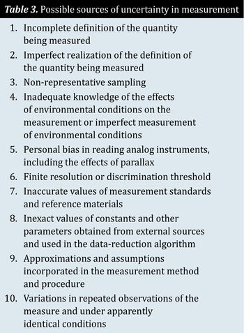 Table 3. possible sources of uncertainty in measurement