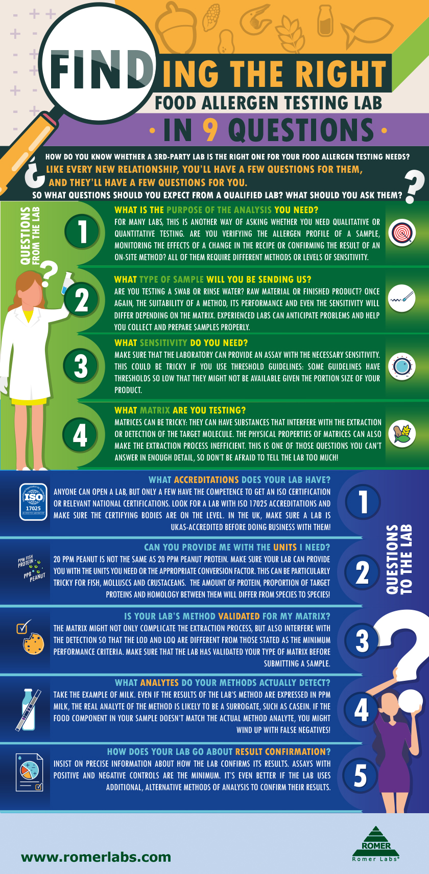 [Infographic] Finding the Right Food Allergen Testing Lab in 9 Questions